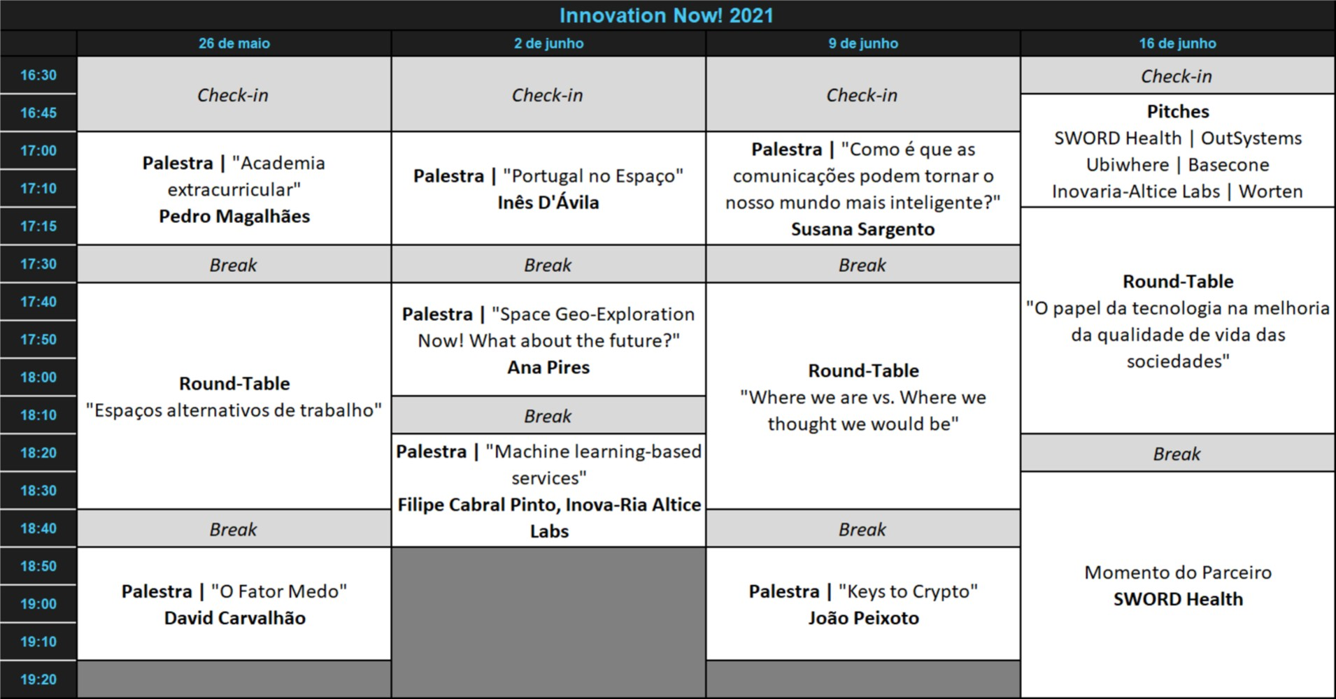 horario innovation now! 2021